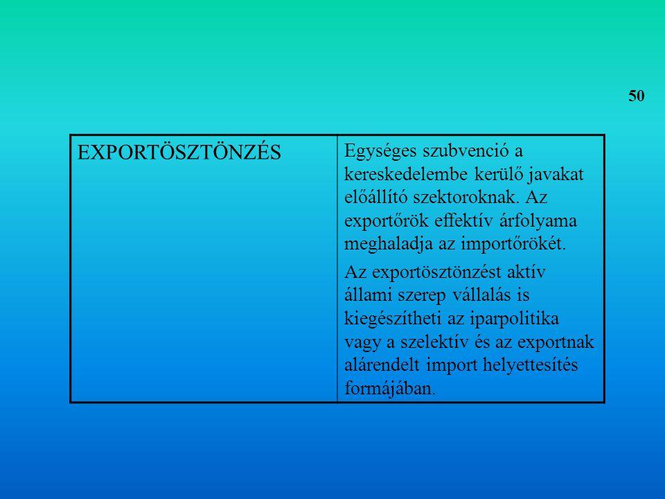 A kereskedelempolitika eszközrendszere Import szabályozó eszközökExport szabályozó eszközök Ár jellegű szabályozás Mennyiségi szabályozás Input orientált eszközök Output orientált eszközök 51