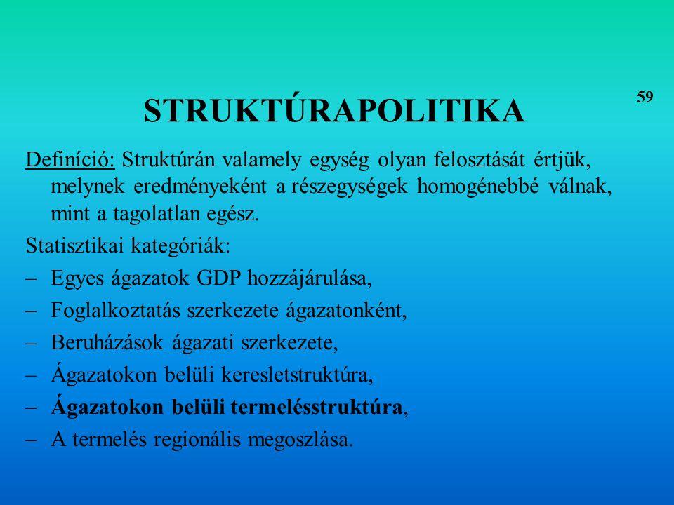 A termelés ágazati szerkezete Osztályozási egységek: Ipar, építőipar, mezőgazdaság, erdőgazdálkodás, közlekedés, hírközlés, kereskedelem, vízgazdálkodás, egyéb anyagi tevékenységek.