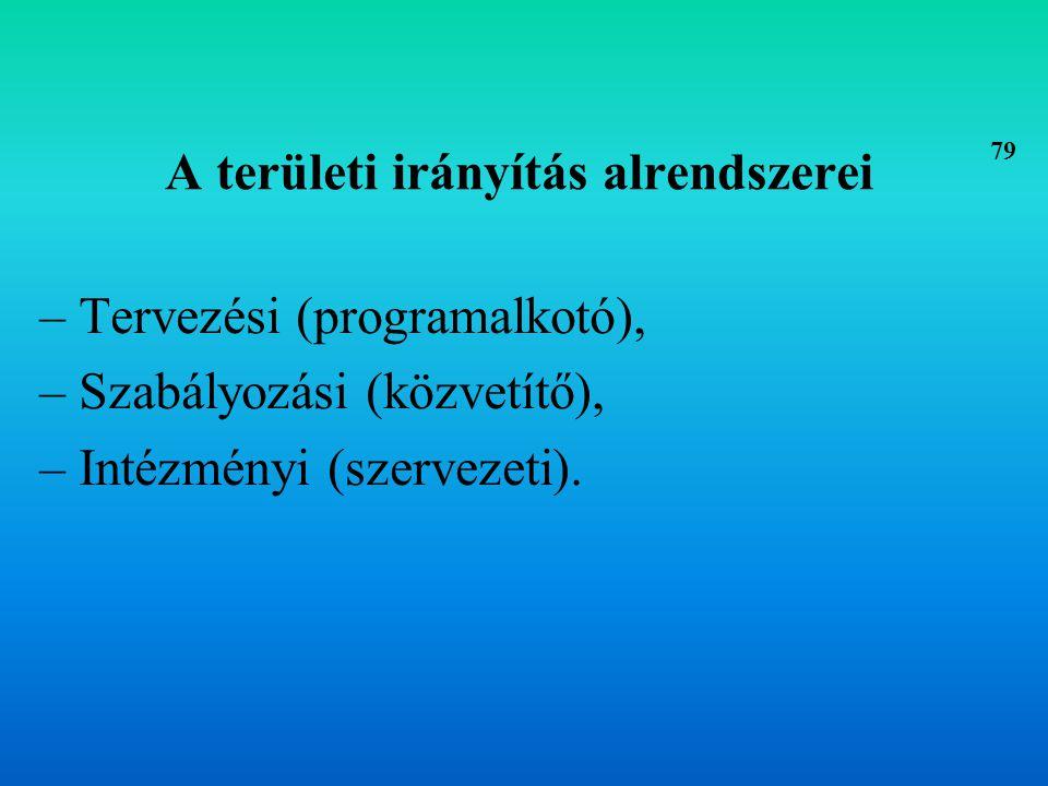 Területi tervezés 1.TERÜLETFEJLESZTÉSI TERV (gazdasági-társadalmi aspektus) 1.Fejlesztésorientáció: innovációk kidolgozása, 2.Cselekvésorientáció: döntésekre és megvalósításra gyakorolt hatás, 3.Erőforrás-mobilizáció: mit-miből fejlesszünk?, 4.Intézményi változás: funkciók-hatáskörök megoszlása.