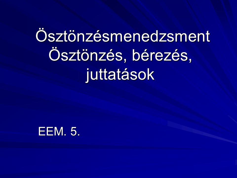 EEM KJF 12 Nyereségrészesedés Vállalati szintű ösztönzési rendszer, amelynek célja a vállalattal való azonosulás elősegítése, a vállalati és egyéni célok összehangolása.