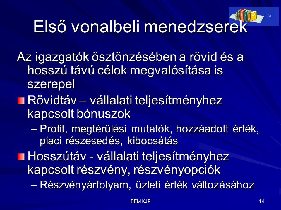 EEM KJF 14 Első vonalbeli menedzserek Az igazgatók ösztönzésében a rövid és a hosszú távú célok megvalósítása is szerepel Rövidtáv – vállalati teljesí