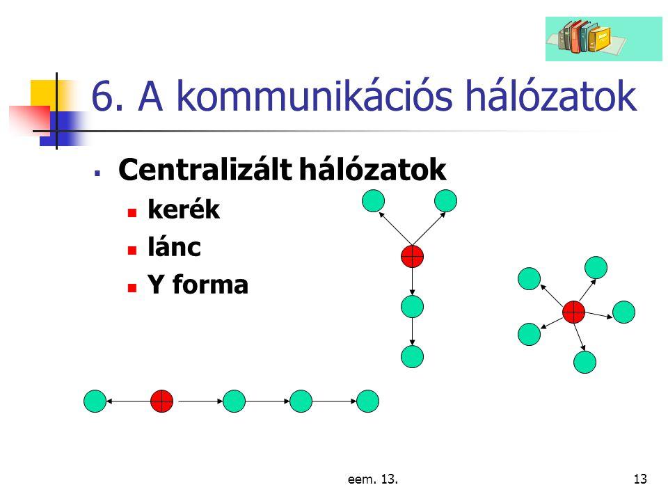 eem. 13.13 6. A kommunikációs hálózatok  Centralizált hálózatok kerék lánc Y forma