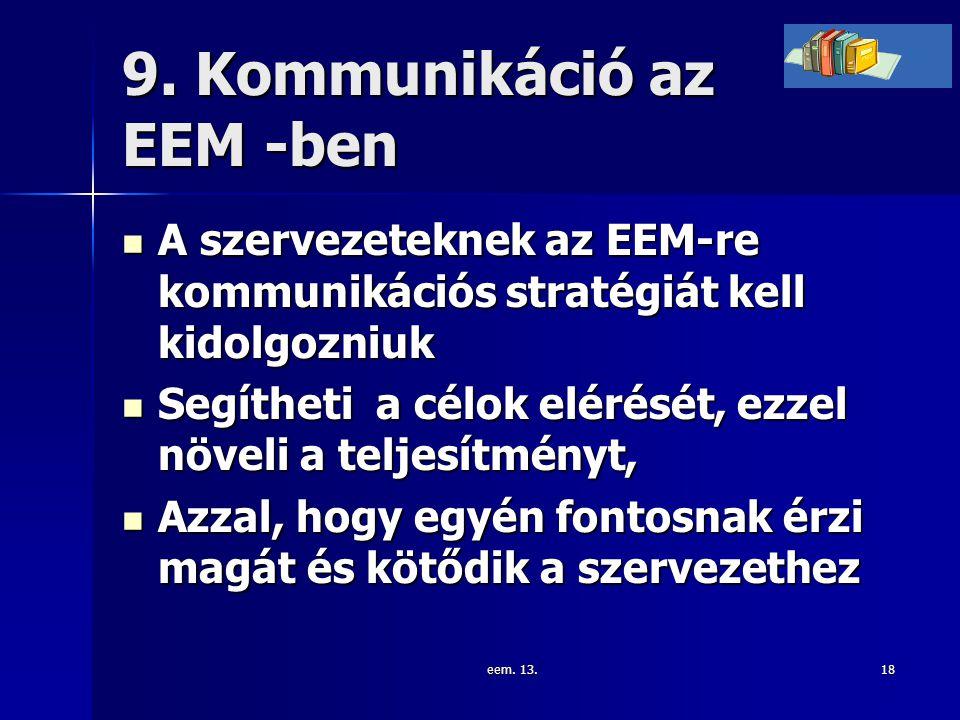 eem. 13.18 9. Kommunikáció az EEM -ben A szervezeteknek az EEM-re kommunikációs stratégiát kell kidolgozniuk A szervezeteknek az EEM-re kommunikációs
