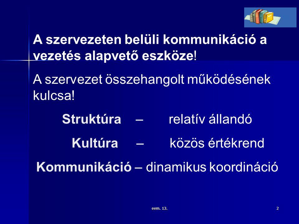 eem. 13.2 A szervezeten belüli kommunikáció a vezetés alapvető eszköze! A szervezet összehangolt működésének kulcsa! Struktúra – relatív állandó Kultú