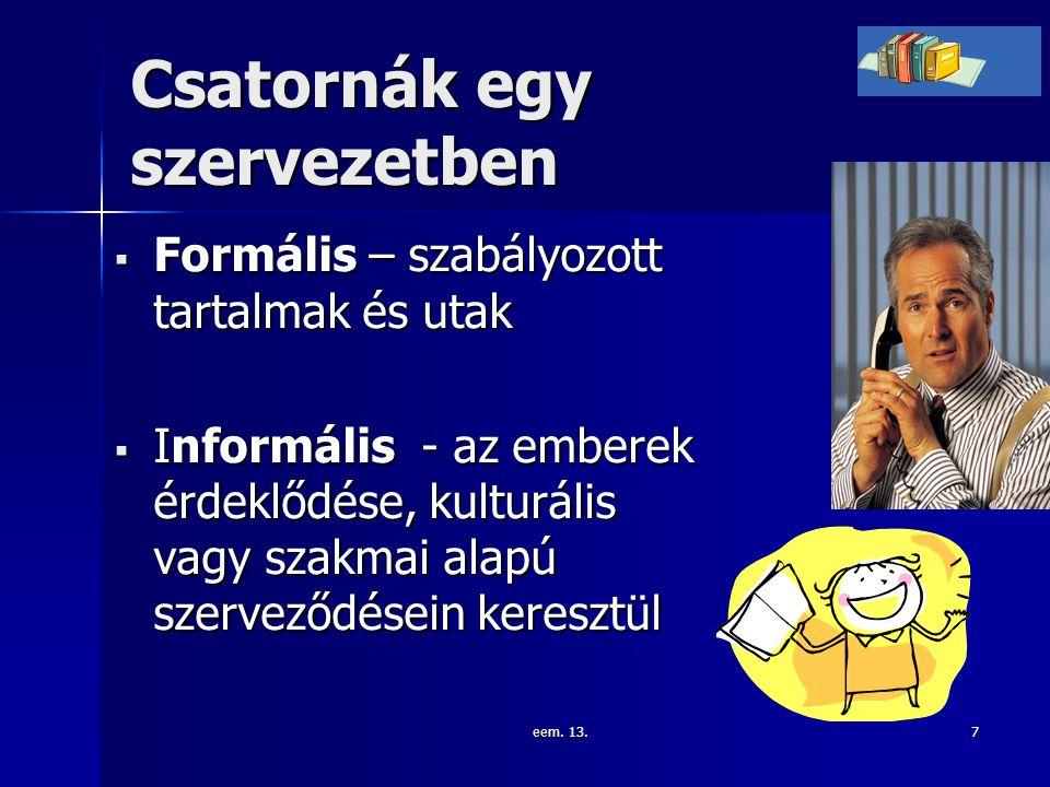 eem. 13.7 Csatornák egy szervezetben  Formális – szabályozott tartalmak és utak  Informális - az emberek érdeklődése, kulturális vagy szakmai alapú