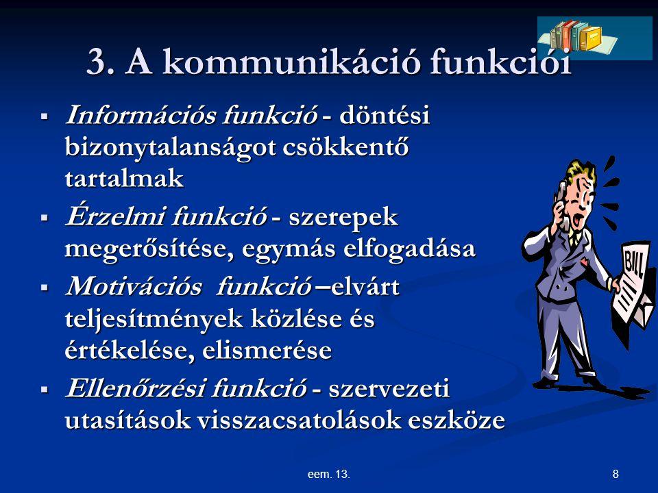 8eem. 13. 3. A kommunikáció funkciói  Információs funkció - döntési bizonytalanságot csökkentő tartalmak  Érzelmi funkció - szerepek megerősítése, e