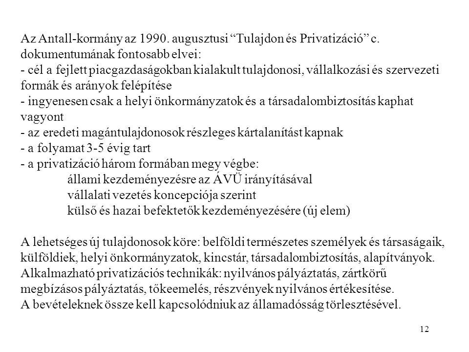 12 Az Antall-kormány az 1990.augusztusi Tulajdon és Privatizáció c.