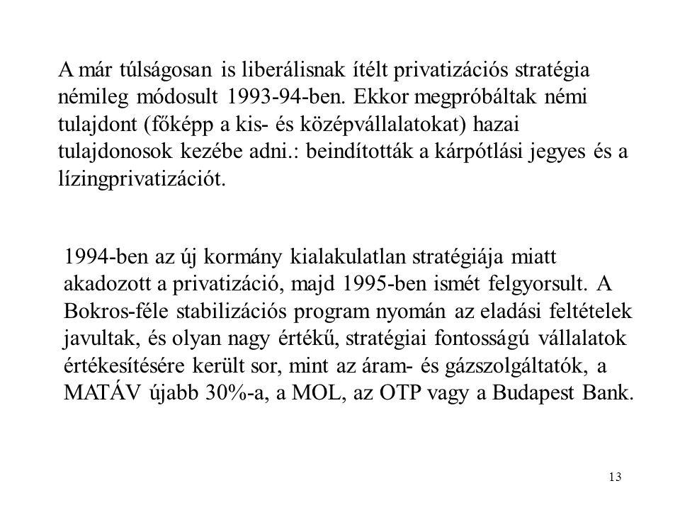 13 A már túlságosan is liberálisnak ítélt privatizációs stratégia némileg módosult 1993-94-ben.