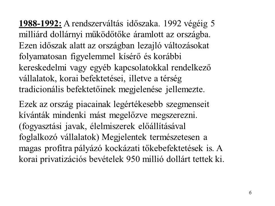 7 1993-1998: A többi közép-kelet európai magánosítástól különböző, piaci alapon megvalósuló privatizáció keretében létrehozott külföldi befektetések nagy hányada az olcsón megvásárolható, versenyképes vagy könnyen azzá tehető, értékes vállalatokat és a belső piac megszerzését célozta meg.