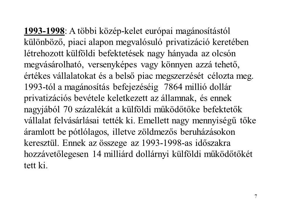 28 Versenyképességi tényezők 13.