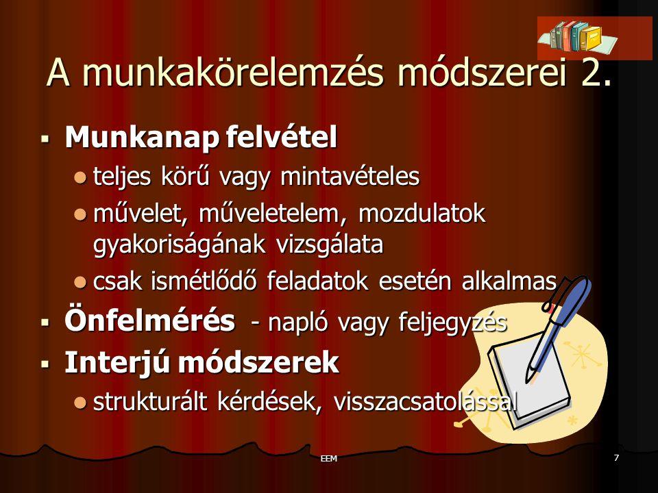 EEM 7 A munkakörelemzés módszerei 2.