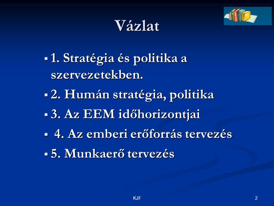 2KJF Vázlat  1. Stratégia és politika a szervezetekben.  2. Humán stratégia, politika  3. Az EEM időhorizontjai  4. Az emberi erőforrás tervezés 