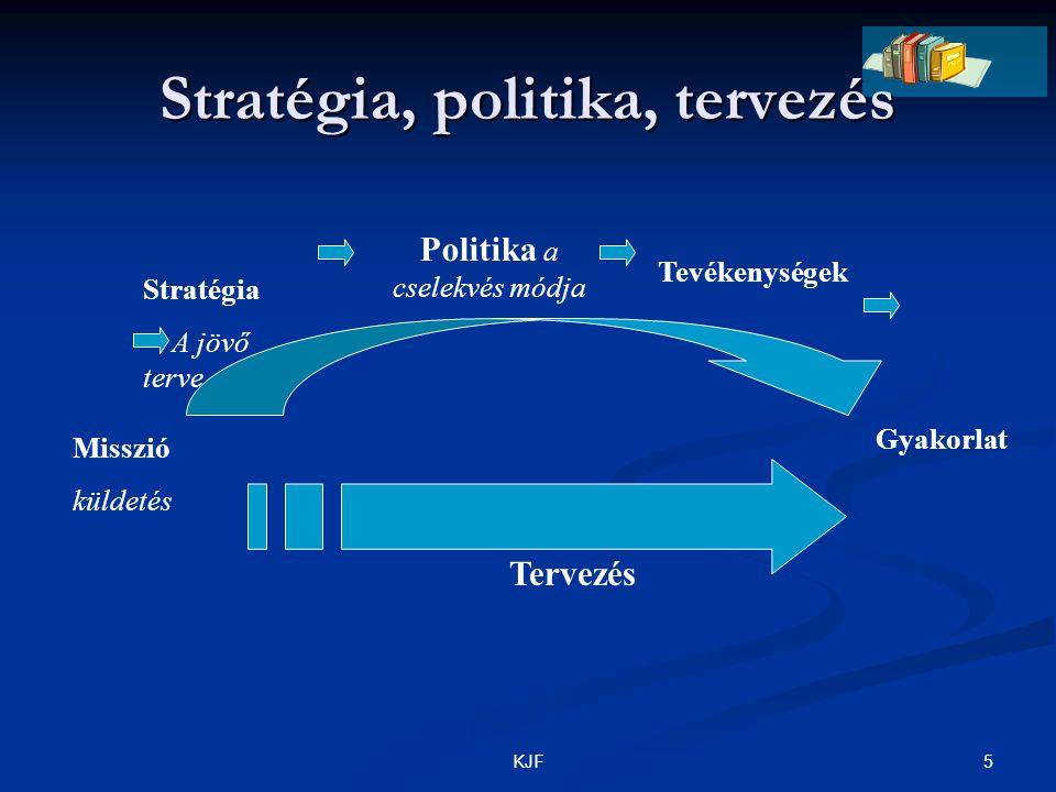 5KJF Stratégia, politika, tervezés Misszió küldetés Stratégia A jövő terve Politika a cselekvés módja Tevékenységek Gyakorlat Tervezés