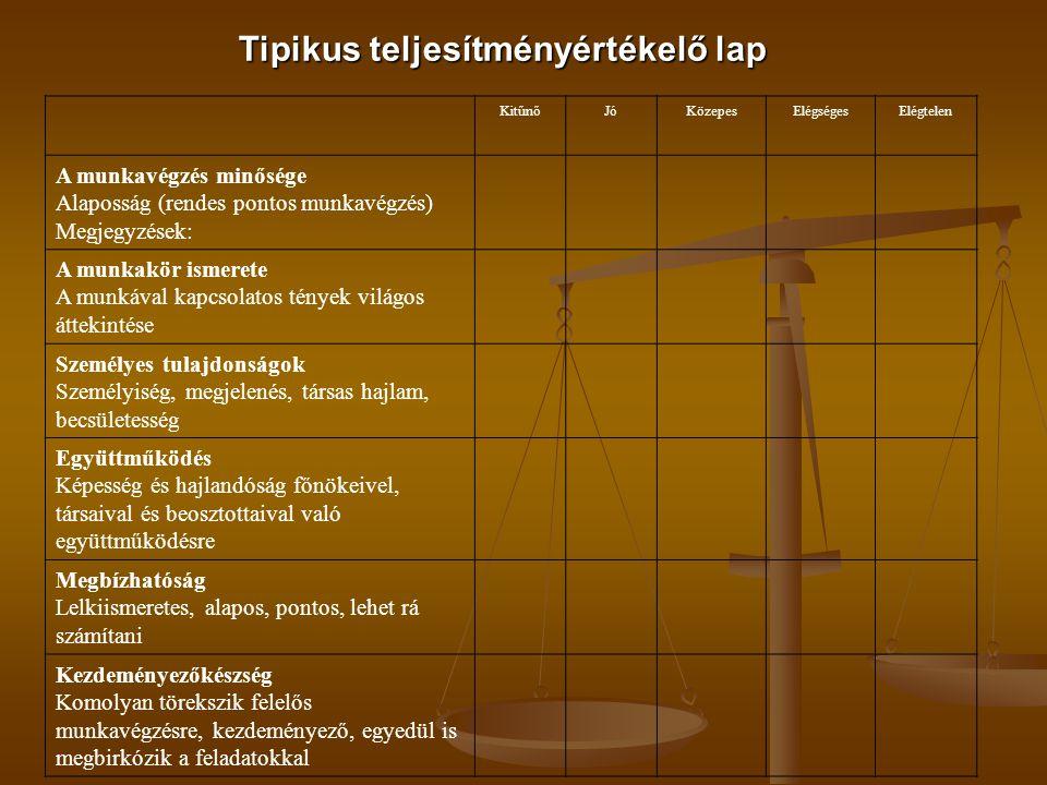KitűnőJóKözepesElégségesElégtelen A munkavégzés minősége Alaposság (rendes pontos munkavégzés) Megjegyzések: A munkakör ismerete A munkával kapcsolato
