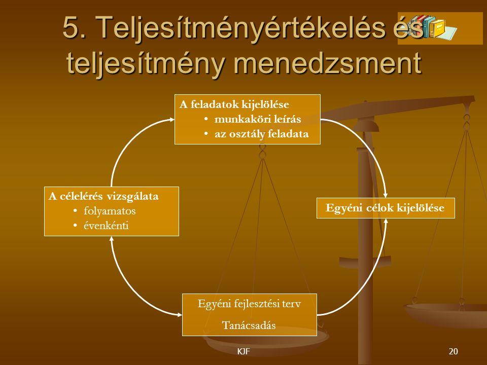 KJF20 5. Teljesítményértékelés és teljesítmény menedzsment Egyéni fejlesztési terv Tanácsadás A feladatok kijelölése munkaköri leírás az osztály felad