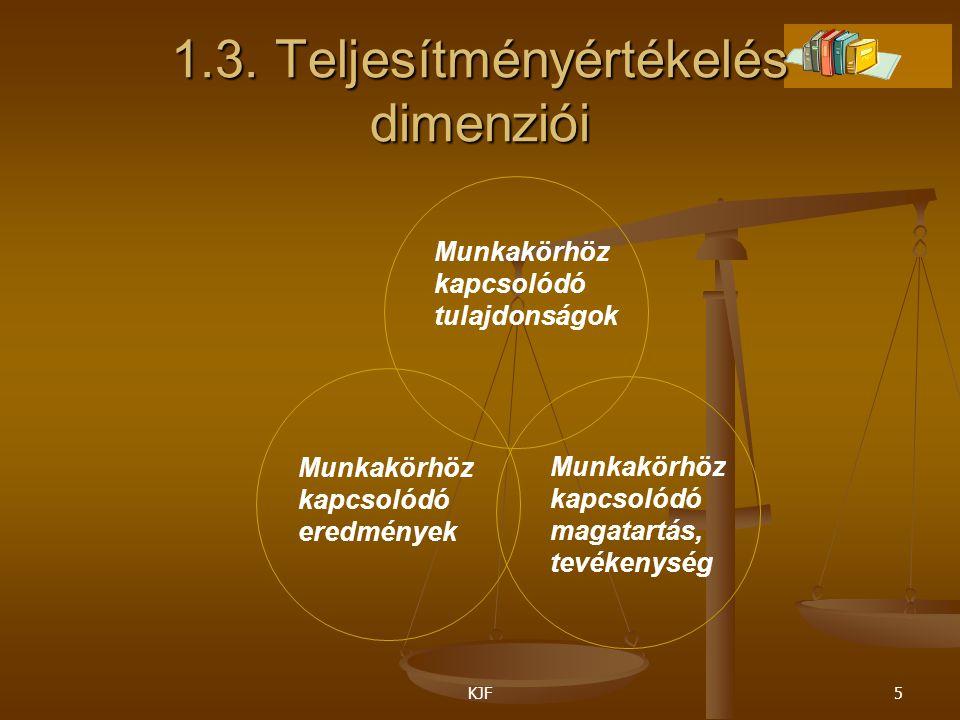 KJF5 1.3. Teljesítményértékelés dimenziói Munkakörhöz kapcsolódó tulajdonságok Munkakörhöz kapcsolódó eredmények Munkakörhöz kapcsolódó magatartás, te