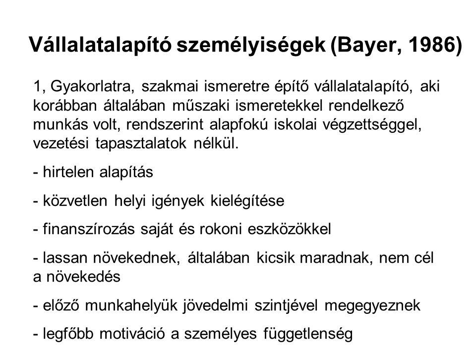 Vállalatalapító személyiségek (Bayer, 1986) 1, Gyakorlatra, szakmai ismeretre építő vállalatalapító, aki korábban általában műszaki ismeretekkel rende