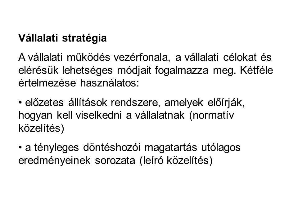 Vállalati stratégia A vállalati működés vezérfonala, a vállalati célokat és elérésük lehetséges módjait fogalmazza meg.