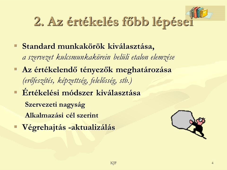 KJF15 *