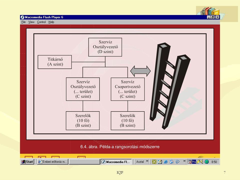 KJF18 * Példa a munkakörök besorolására