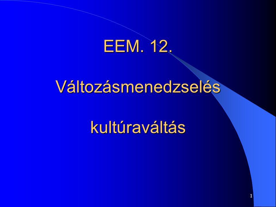 22 4.A változások EEM területei. 5.P 1. EMM filozófia 2.