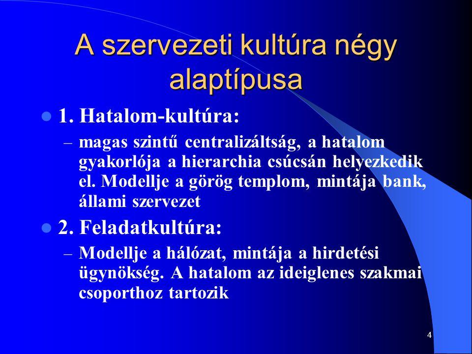 5 Szervezeti kultúra típusok 3.