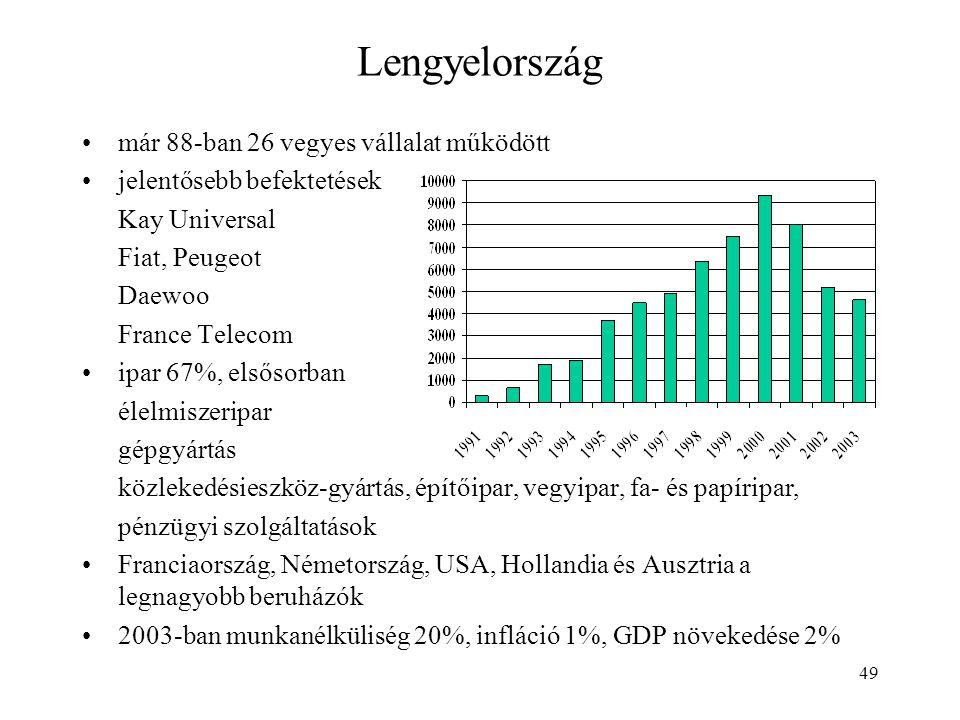 49 Lengyelország már 88-ban 26 vegyes vállalat működött jelentősebb befektetések Kay Universal Fiat, Peugeot Daewoo France Telecom ipar 67%, elsősorba