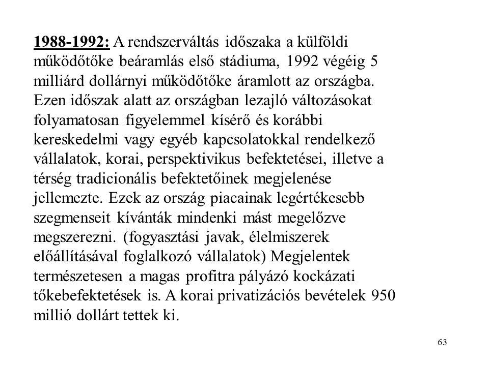 63 1988-1992: A rendszerváltás időszaka a külföldi működőtőke beáramlás első stádiuma, 1992 végéig 5 milliárd dollárnyi működőtőke áramlott az országb