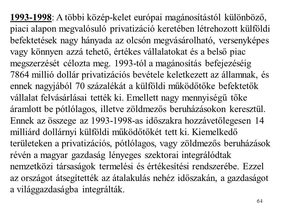 64 1993-1998: A többi közép-kelet európai magánosítástól különböző, piaci alapon megvalósuló privatizáció keretében létrehozott külföldi befektetések