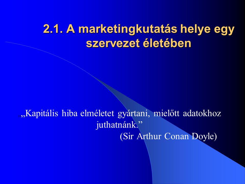 """2.1. A marketingkutatás helye egy szervezet életében """" """"Kapitális hiba elméletet gyártani, mielőtt adatokhoz juthatnánk."""" (Sir Arthur Conan Doyle)"""