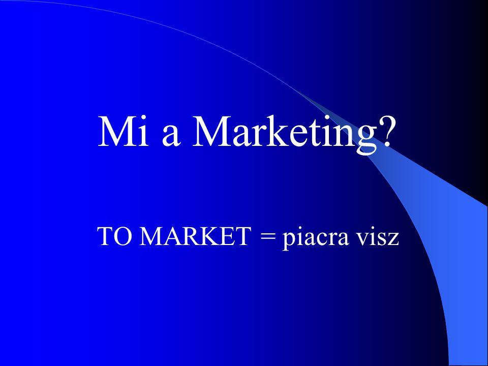 Mi Mi a Marketing? TO MARKET = piacra visz
