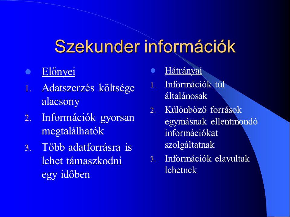 Szekunder információk Előnyei 1. Adatszerzés költsége alacsony 2. Információk gyorsan megtalálhatók 3. Több adatforrásra is lehet támaszkodni egy időb