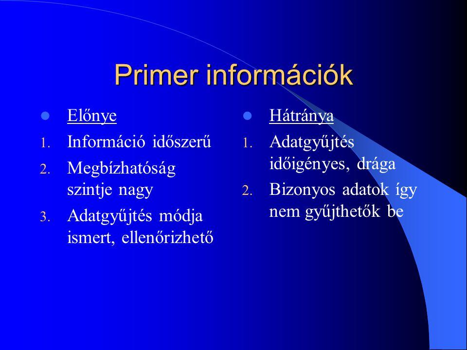 Primer információk Előnye 1. Információ időszerű 2. Megbízhatóság szintje nagy 3. Adatgyűjtés módja ismert, ellenőrizhető Hátránya 1. Adatgyűjtés idői