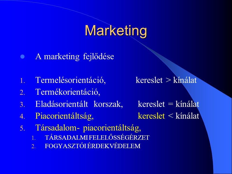 Marketing A marketing fejlődése 1. Termelésorientáció, kereslet > kínálat 2. Termékorientáció, 3. Eladásorientált korszak, kereslet = kínálat 4. Piaco