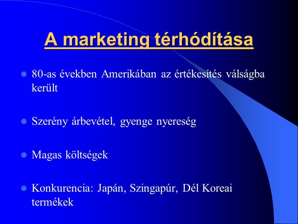 A marketing térhódítása Egy maroknyi sikeres vállalat: – P &G, Mc Donalds, Pepsi Cola: működési alapelvek Kínos fogyasztói érzékenység (maradj a fogyasztó közelében) Kínos piacérzékenység (azzal foglalkozz, amihez értesz) Alkalmazottak ösztönzése, hogy kivalló minőséget hozzanak létre