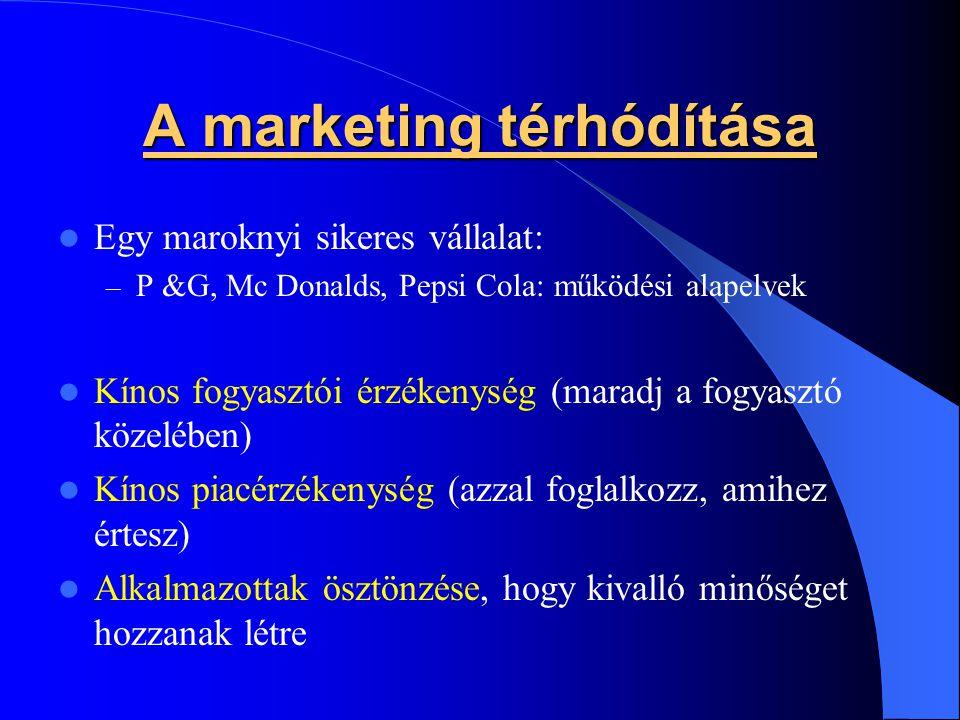 A marketing térhódítása Egy maroknyi sikeres vállalat: – P &G, Mc Donalds, Pepsi Cola: működési alapelvek Kínos fogyasztói érzékenység (maradj a fogya