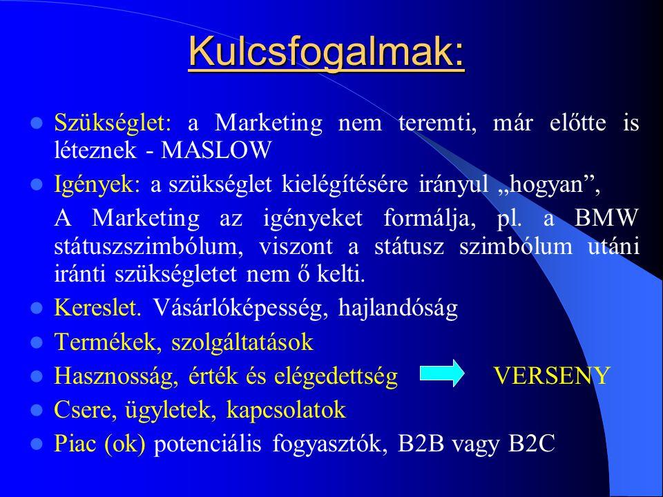 Primer információk Előnye 1.Információ időszerű 2.