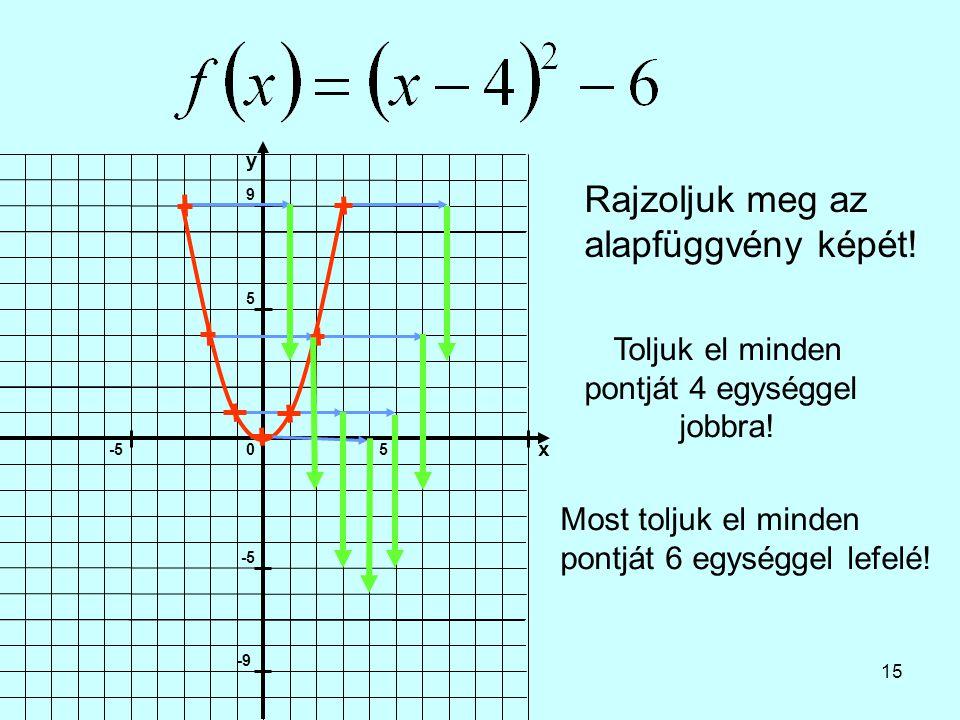 15 Rajzoljuk meg az alapfüggvény képét! Toljuk el minden pontját 4 egységgel jobbra! Most toljuk el minden pontját 6 egységgel lefelé!