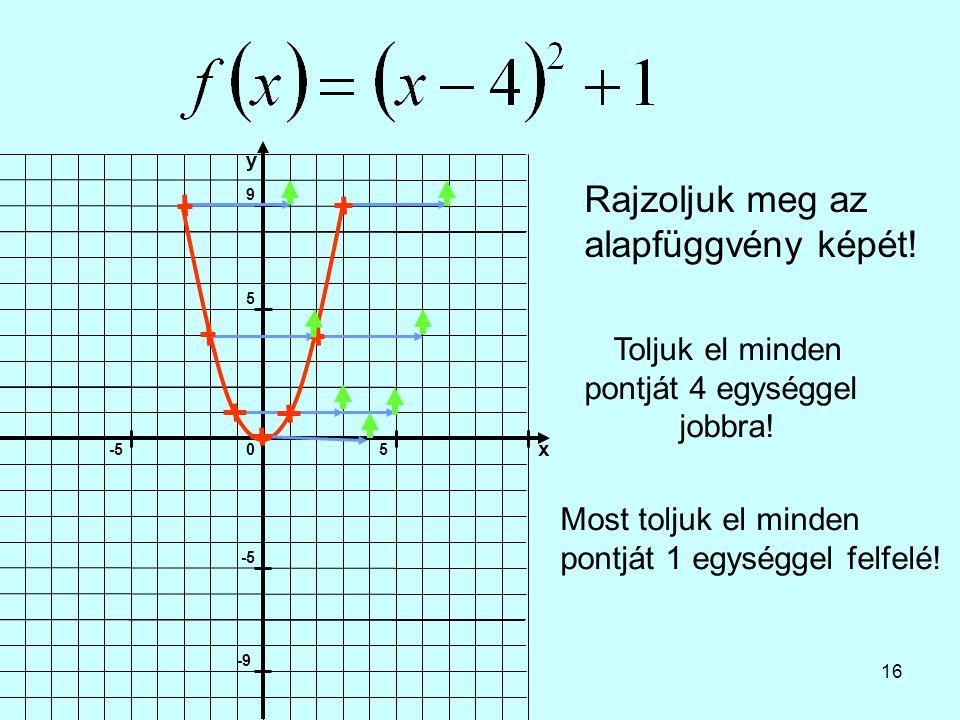 16 Rajzoljuk meg az alapfüggvény képét! Toljuk el minden pontját 4 egységgel jobbra! Most toljuk el minden pontját 1 egységgel felfelé!