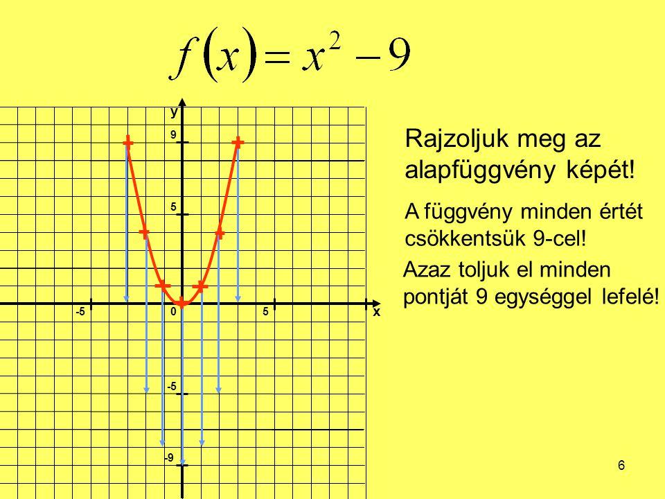 6 Rajzoljuk meg az alapfüggvény képét! A függvény minden értét csökkentsük 9-cel! Azaz toljuk el minden pontját 9 egységgel lefelé!