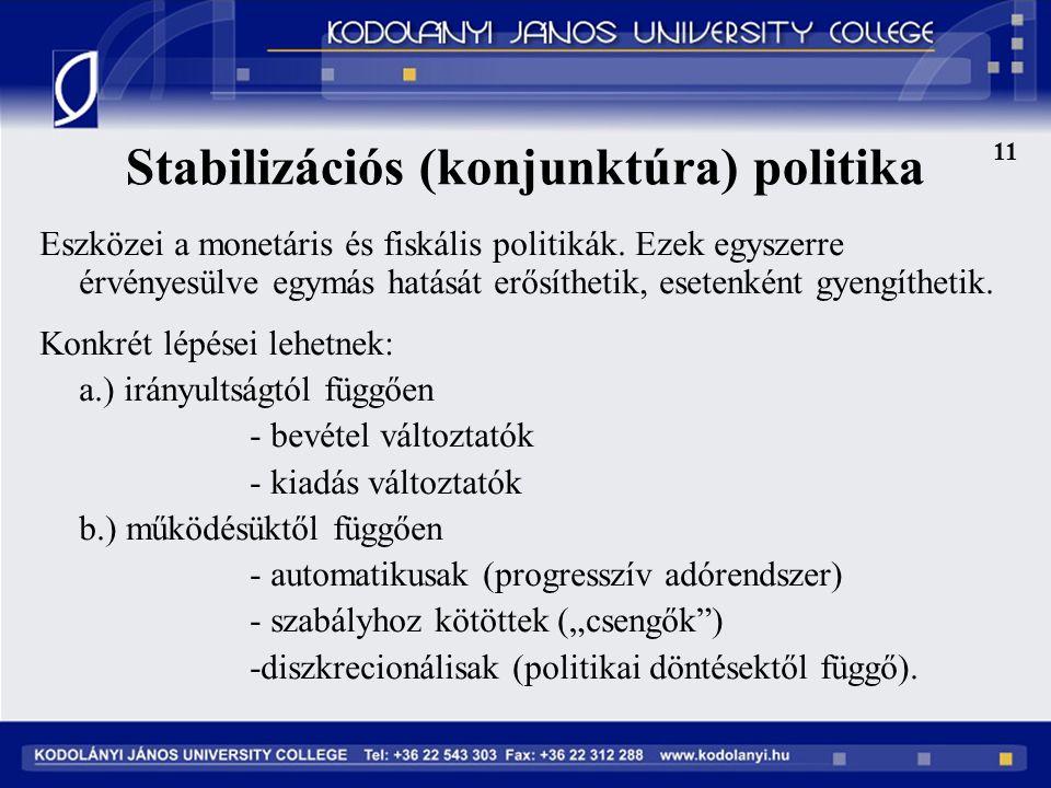 Stabilizációs (konjunktúra) politika 11 Eszközei a monetáris és fiskális politikák.