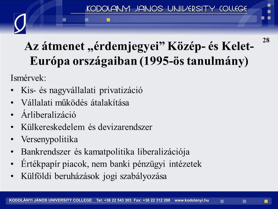 """28 Az átmenet """"érdemjegyei Közép- és Kelet- Európa országaiban (1995-ös tanulmány) Ismérvek: Kis- és nagyvállalati privatizáció Vállalati működés átalakítása Árliberalizáció Külkereskedelem és devizarendszer Versenypolitika Bankrendszer és kamatpolitika liberalizációja Értékpapír piacok, nem banki pénzügyi intézetek Külföldi beruházások jogi szabályozása"""