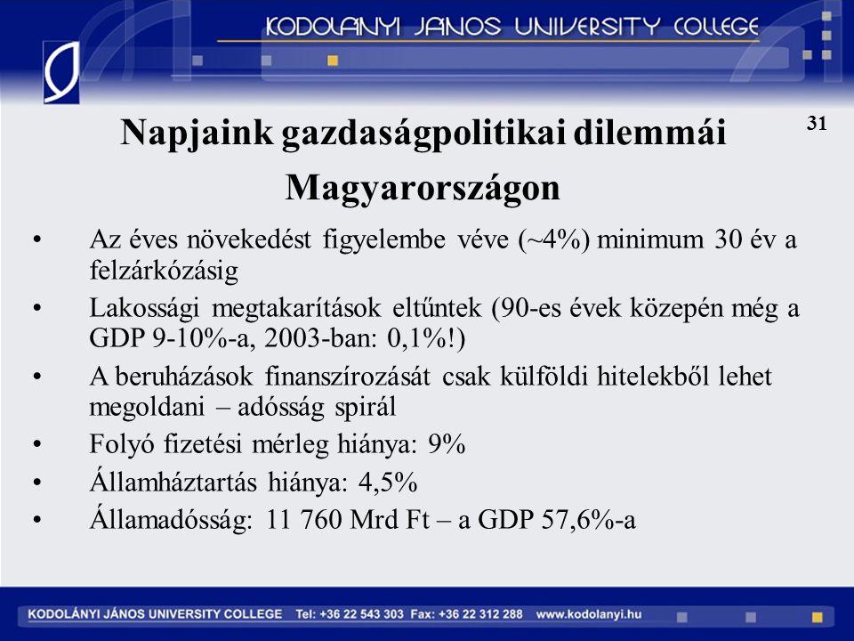31 Napjaink gazdaságpolitikai dilemmái Magyarországon Az éves növekedést figyelembe véve (~4%) minimum 30 év a felzárkózásig Lakossági megtakarítások eltűntek (90-es évek közepén még a GDP 9-10%-a, 2003-ban: 0,1%!) A beruházások finanszírozását csak külföldi hitelekből lehet megoldani – adósság spirál Folyó fizetési mérleg hiánya: 9% Államháztartás hiánya: 4,5% Államadósság: 11 760 Mrd Ft – a GDP 57,6%-a