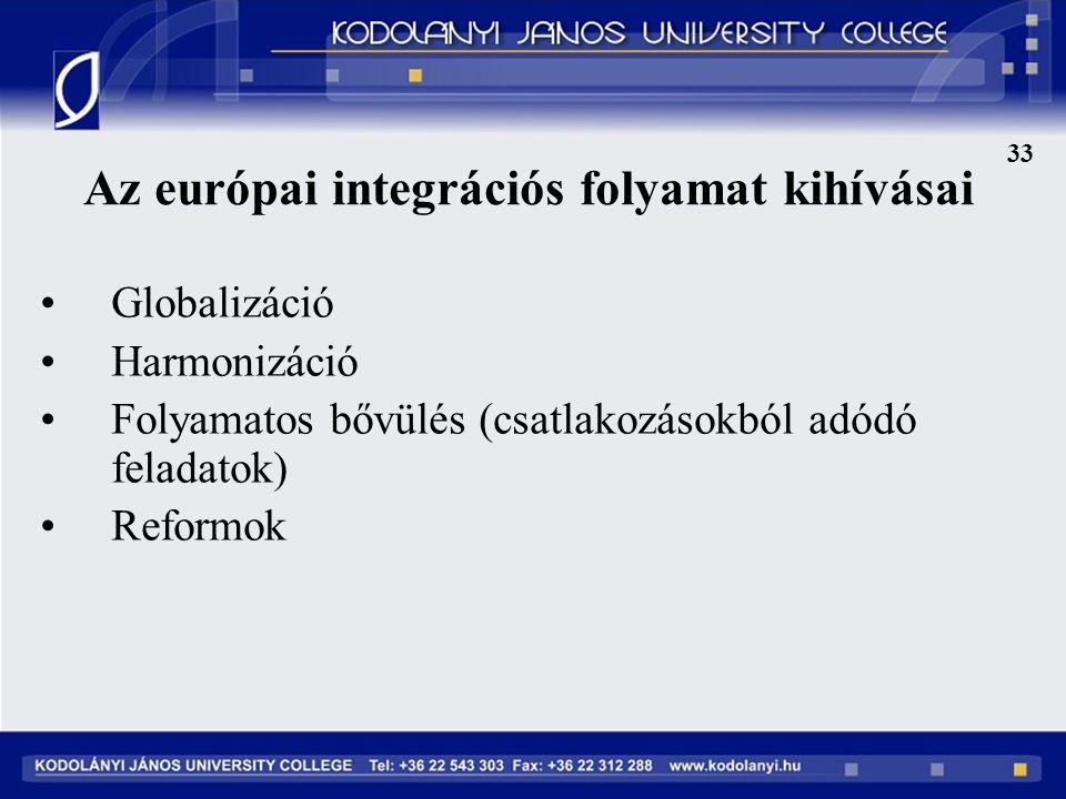 Az európai integrációs folyamat kihívásai 33 Globalizáció Harmonizáció Folyamatos bővülés (csatlakozásokból adódó feladatok) Reformok