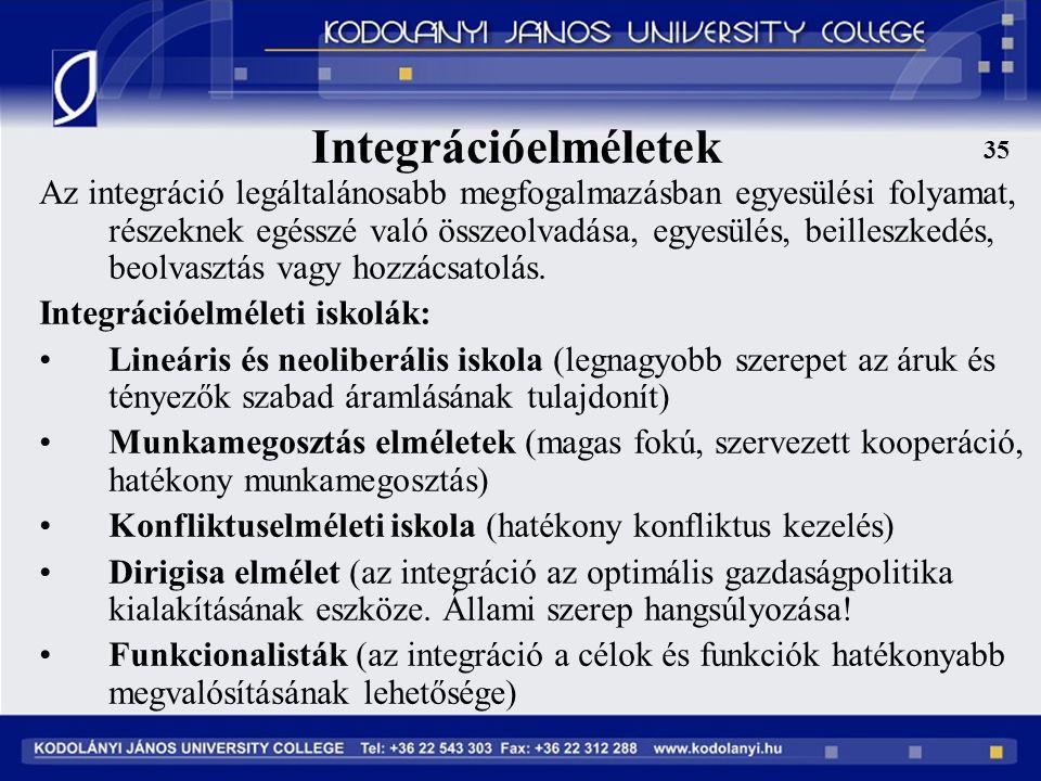 35 Integrációelméletek Az integráció legáltalánosabb megfogalmazásban egyesülési folyamat, részeknek egésszé való összeolvadása, egyesülés, beilleszkedés, beolvasztás vagy hozzácsatolás.