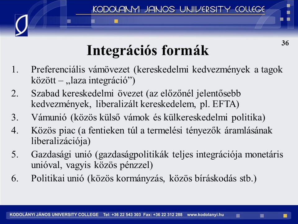 """36 Integrációs formák 1.Preferenciális vámövezet (kereskedelmi kedvezmények a tagok között – """"laza integráció ) 2.Szabad kereskedelmi övezet (az előzőnél jelentősebb kedvezmények, liberalizált kereskedelem, pl."""
