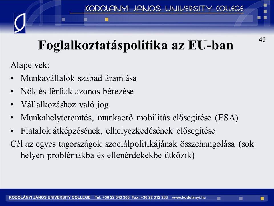 Foglalkoztatáspolitika az EU-ban Alapelvek: Munkavállalók szabad áramlása Nők és férfiak azonos bérezése Vállalkozáshoz való jog Munkahelyteremtés, munkaerő mobilitás elősegítése (ESA) Fiatalok átképzésének, elhelyezkedésének elősegítése Cél az egyes tagországok szociálpolitikájának összehangolása (sok helyen problémákba és ellenérdekekbe ütközik) 40