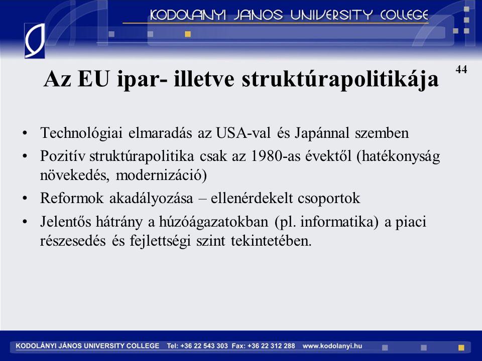 44 Az EU ipar- illetve struktúrapolitikája Technológiai elmaradás az USA-val és Japánnal szemben Pozitív struktúrapolitika csak az 1980-as évektől (hatékonyság növekedés, modernizáció) Reformok akadályozása – ellenérdekelt csoportok Jelentős hátrány a húzóágazatokban (pl.