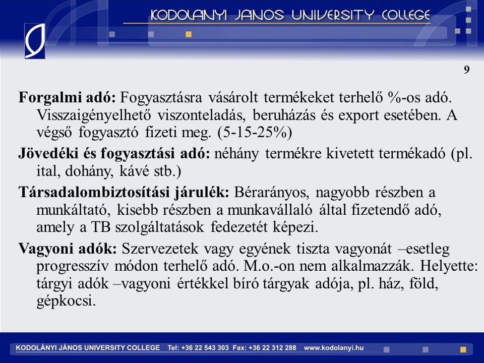 Az 1990-es évek gazdaságpolitikai dilemmái Magyarországon 30 GDP 19%-os csökkenése az átalakulás első három évében Fogyasztás csökkenése 10%-kal Beruházás csökkenése 20%-kal Államháztartás hiánya: 9% Infláció 1991-ben: 35% Folyó fizetési mérleg hiánya: 9% Bruttó külföldi adósságállomány: 32 Mrd $