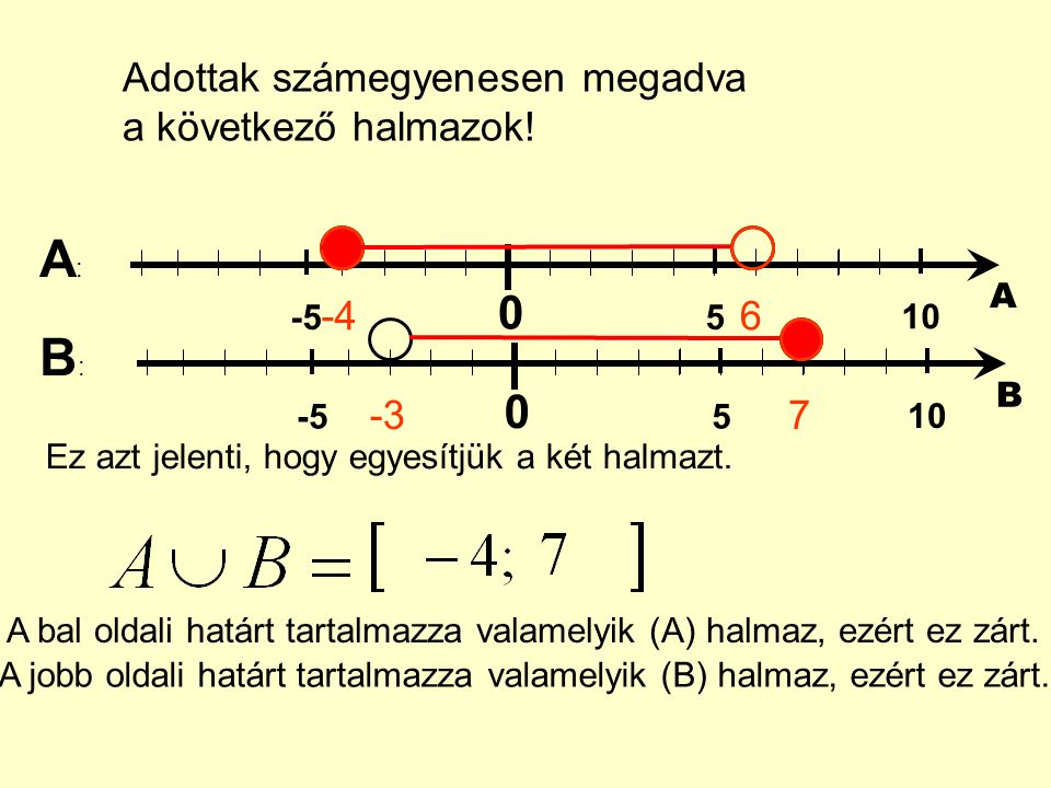 Adottak számegyenesen megadva a következő halmazok! 0 5 10 -5 A -46 0 5 10 -5 B -37 A:A: B:B: Ez azt jelenti, hogy egyesítjük a két halmazt. A bal old